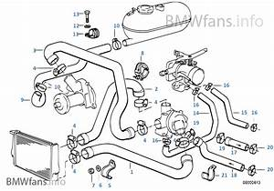 Youan  Bmw E30 Coolant Flow Diagram