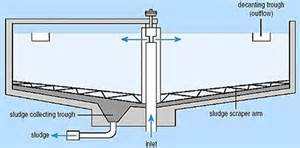 Images Types Of Water Tanks by Types Of Sedimentation Tanks Used In Water Treatment
