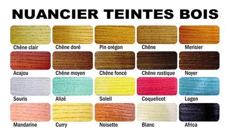 couleur lasure bois exterieur les produits de la soci 233 t 233 votre organisation