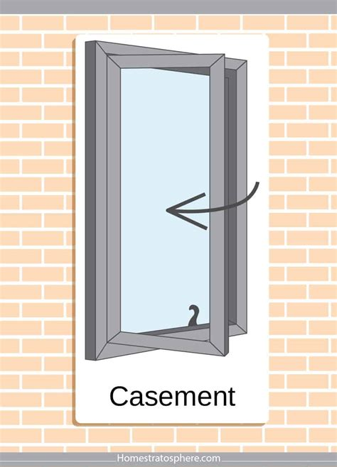 types  windows diagrams