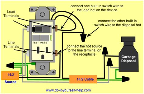 Wire Schematic Switch Schematic Combo Diagram Power To Constant by Wiring How Do I Wire This Switch Outlet Combo Home
