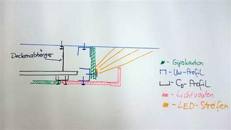Decke Led Beleuchtung by Abgeh 228 Ngte Decke Mit Indirekter Beleuchtung Lichtvouten