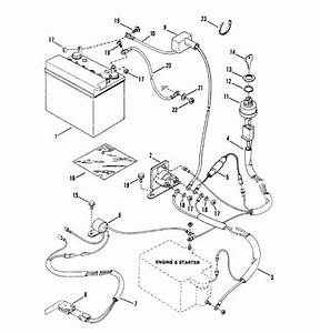 Old Snapper Rear Engine Wiring Diagram