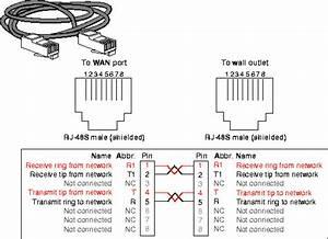 T1 Rj48c Wiring Diagram  Rj11 Wiring Diagram  Rj21x Wiring