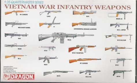 Dr-3818 Vietnam War Infantry Weapons