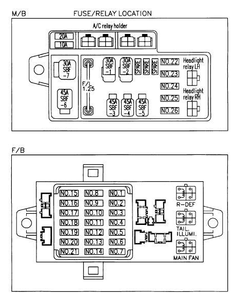 Subaru Outback Fuse Box Diagram Wiring