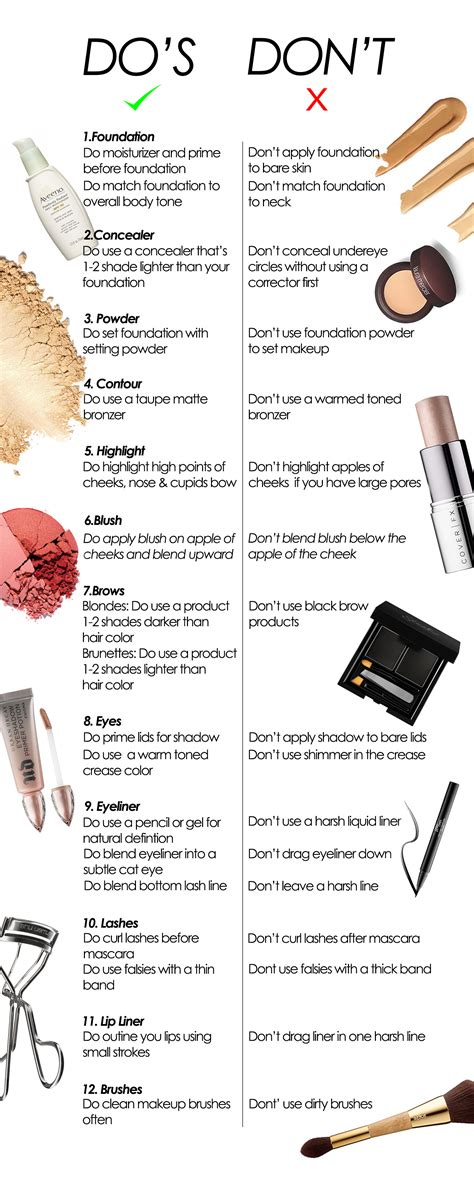 common makeup mistakes  age  simply sona