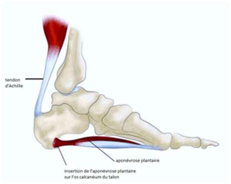 dolori della parte mediale piede dottore faurennes