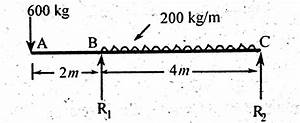 simply supported beam with overhang on one side example With fig9 sfd and bmd of cantilever beam