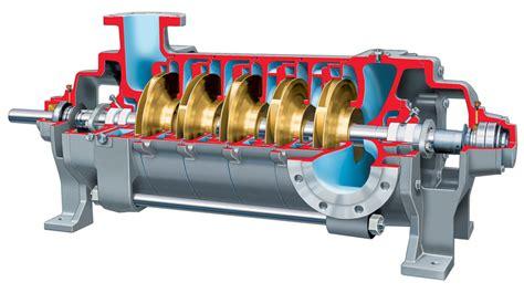 Single Case, Radially Split, Multistage Centrifugal Pump