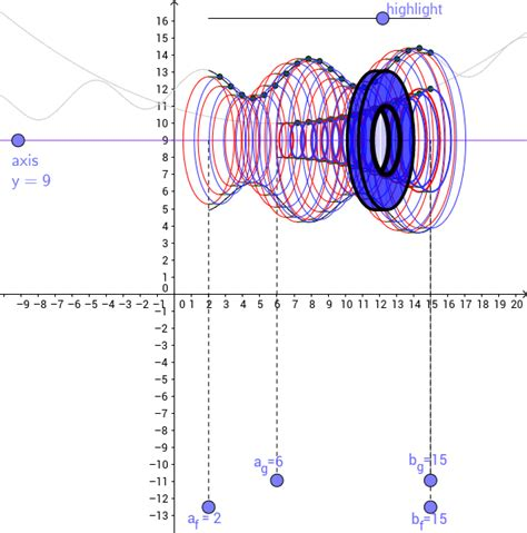 volumes of revolution with disks washers geogebra