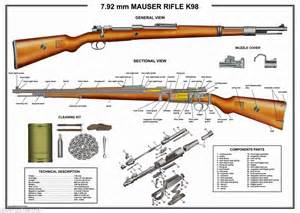 Poster 18 034 X 24 034 Mauser K98 Rifle Manual Exploded