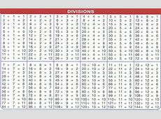 8 Best Images of Division Chart Tables 1 12 Math