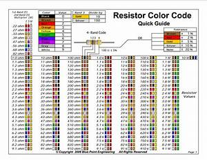 Inductor Code Chart Outreach Initiatives Next Project
