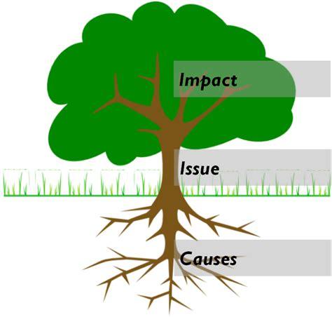 problem tree understanding  issue children