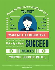 21 Quotes to Ma... Salesforce Desk Quotes