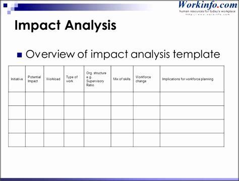 workforce planning template sampletemplatess