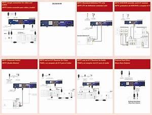 Arris Dcx3510 M User Manual M  Quick Start Guide Dcx3510m