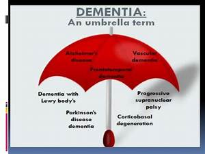 DEMENTIA AND RELATED