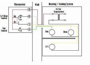 Electric Furnace Ac Thermostat Wiring Diagrams : wire a thermostat ~ A.2002-acura-tl-radio.info Haus und Dekorationen