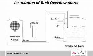Tank Overflow Alarm Manufacturer