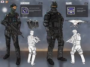 Rainbow Six Operators Siege