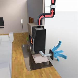 Anschluss Wasserführender Kaminofen : raumluftunabh ngiger kamineinsatz optimal geeignet f r ~ Michelbontemps.com Haus und Dekorationen