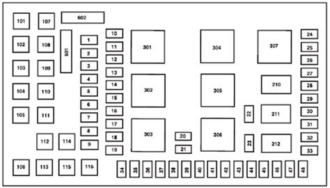 2006 F350 Powerstroke Fuse Diagram by Fuse Panel Diagram 2002 F550 Powerstroke Fixya