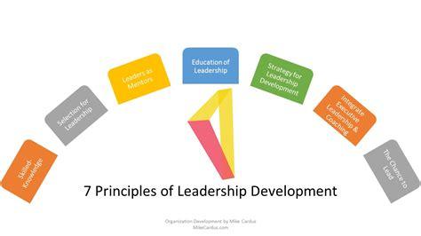leadership development  boundaries