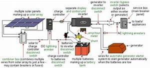 Wiring Diagram For Solar Power System