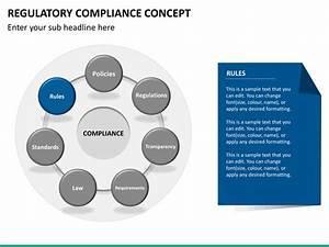 regulatory compliance concept powerpoint template With regulatory plan template