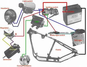 Ironhead 1975 Sporty Basic Wiring For Kickstart