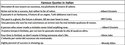 famous italian quotes about food