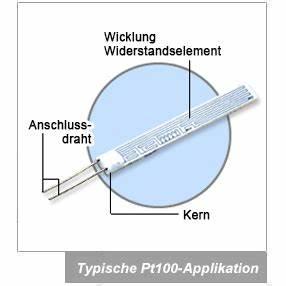 Pt100 Berechnen : pt100 einf hrung bauart und vorteile ~ Themetempest.com Abrechnung