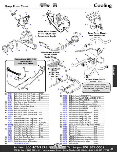 home radiator replacement range rover cooling heating radiator hose