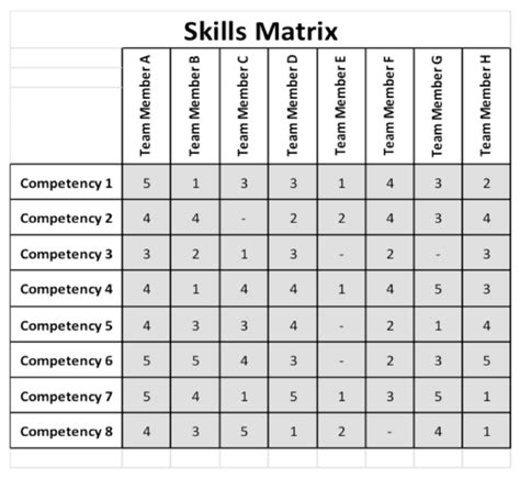 images  team skills matrix template leseriailcom