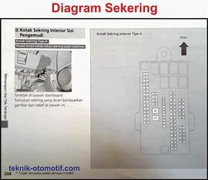 Letak Dan Diagram Sekering