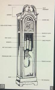 Draw A Freebody Diagram Of Grandfather Clock With