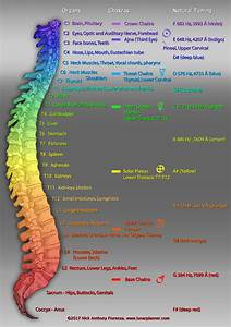 Chakra Healing Chart The Lunar Planner Emotional Tone Scale