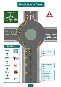 Driving School Lesson Plan Diagrams  U2013 A4  U2013 Adi Ninja