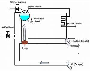 Steam Boiler Schematic Diagram