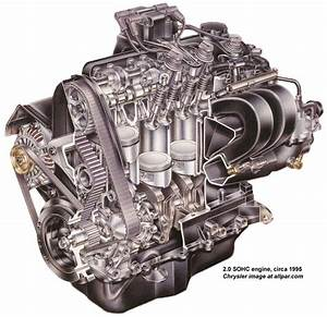 2005 Dodge 2 0 Engine Diagram