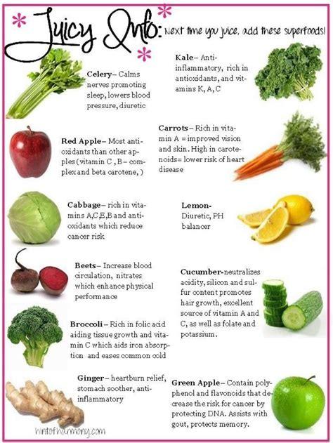 juice detox vitamin monster chart