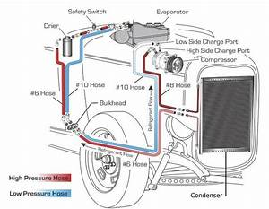 Automotive A  C Air Conditioning System Diagram