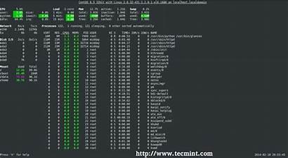 Glances Linux Centos Monitoring System Ncurses Console