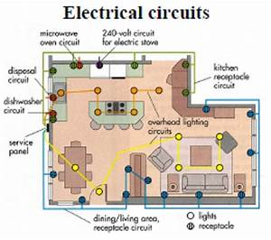 Electrical Wiring Diagrams For Homes : electrical and electronics engineering home wiring ~ A.2002-acura-tl-radio.info Haus und Dekorationen