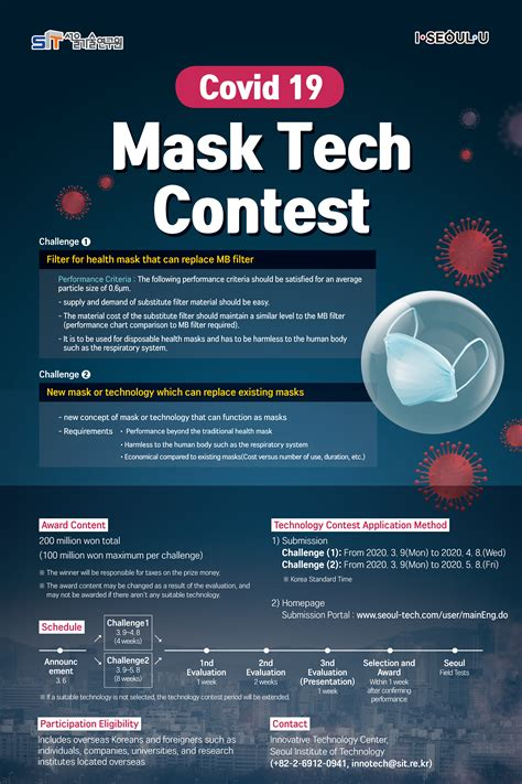 covid  mask tech contest  seoul institute