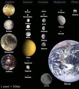 Супутник - Wikiwand