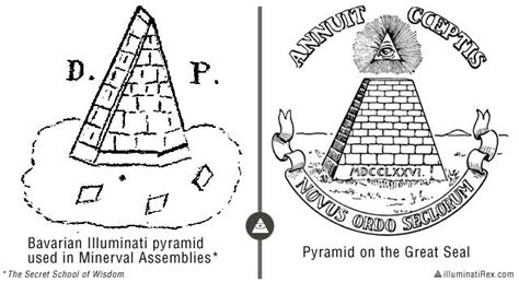 Illuminati Pyramid Meaning Top Ten Illuminati Symbols Illuminati Rex