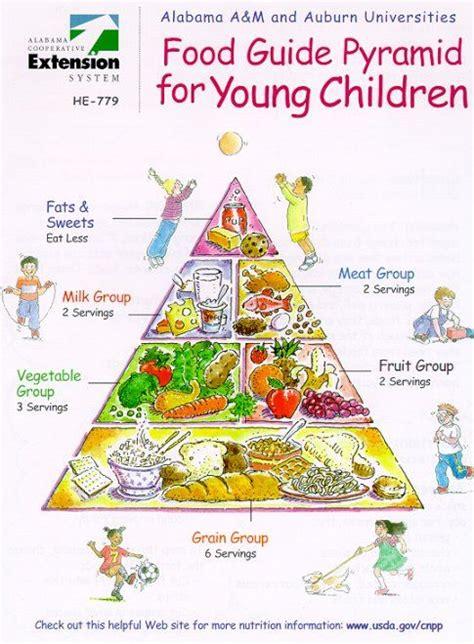 healthy habits for preschoolers printable food pyramid chart food 469